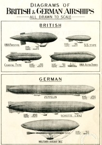 Identification chart for British and German airships