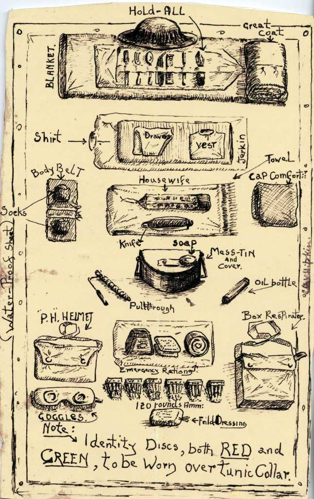 Company Sergeant Major Walter Hipkin's sketch of a soldier's kit