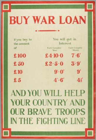 War Loans Poster