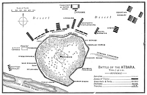 Plan of the Battle of Atbara from G.A. Henty, With Kitchener in the Soudan, 1903
