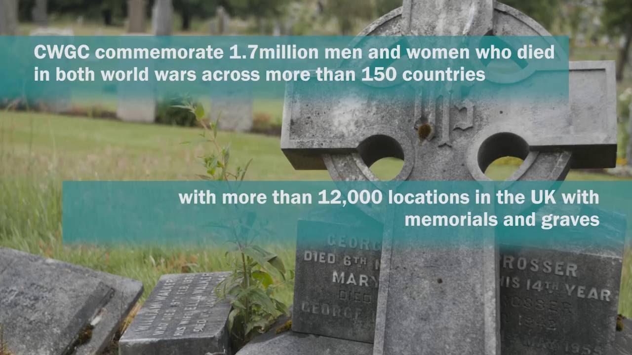 Information needed – Page 3 – Norfolk in World War One